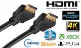 Blueqon - 1.4 High Speed HDMI kabel - 1,5 Meter - Zwart_
