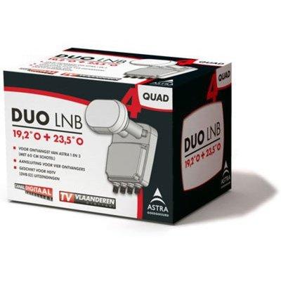 Canal Digitaal Duo Quad LNB (Astra 1 en 3)